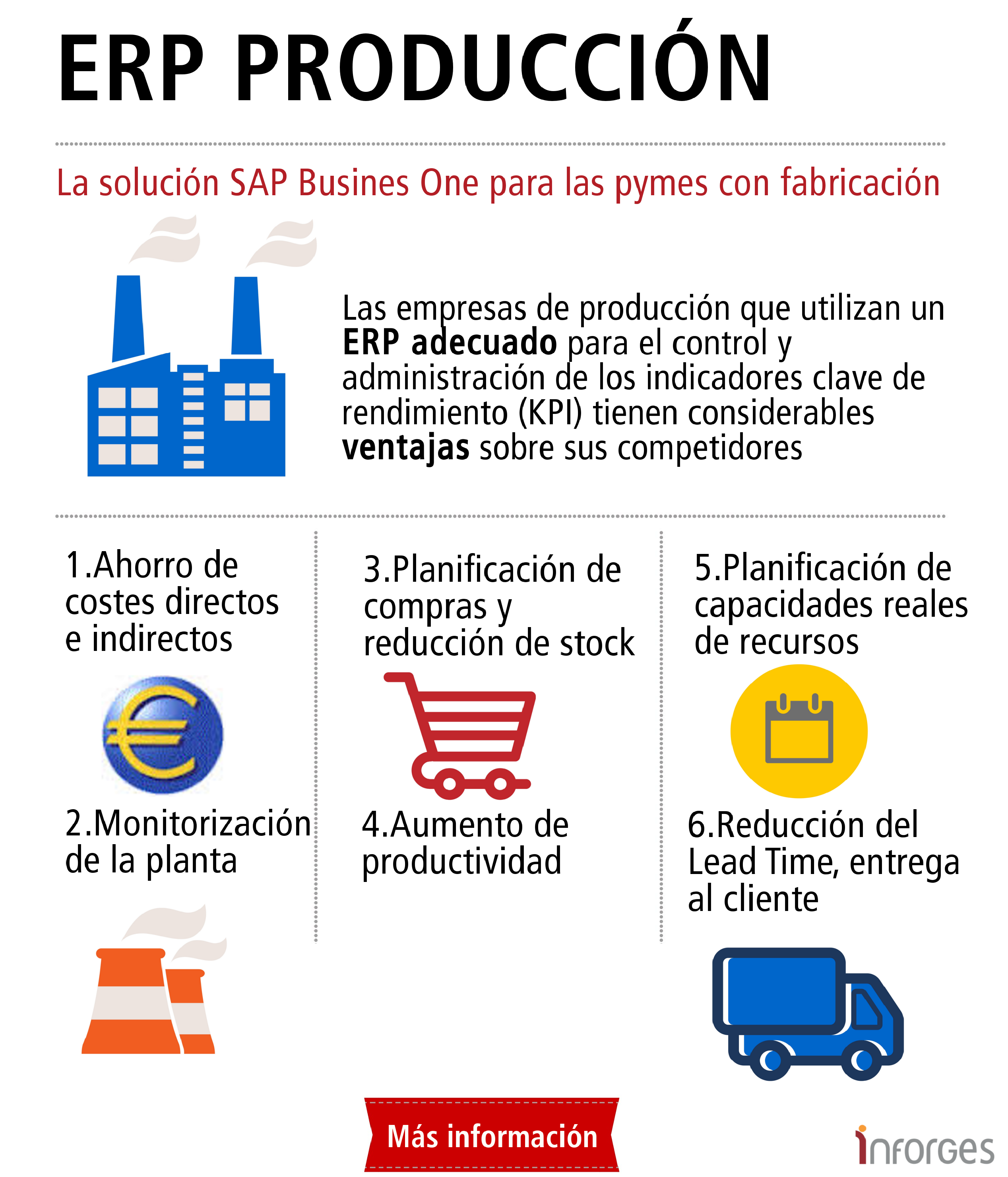 ERP_produccion_SAP_Business_One